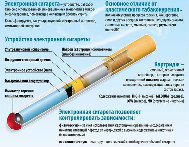 Как сделать обычную сигарету 92